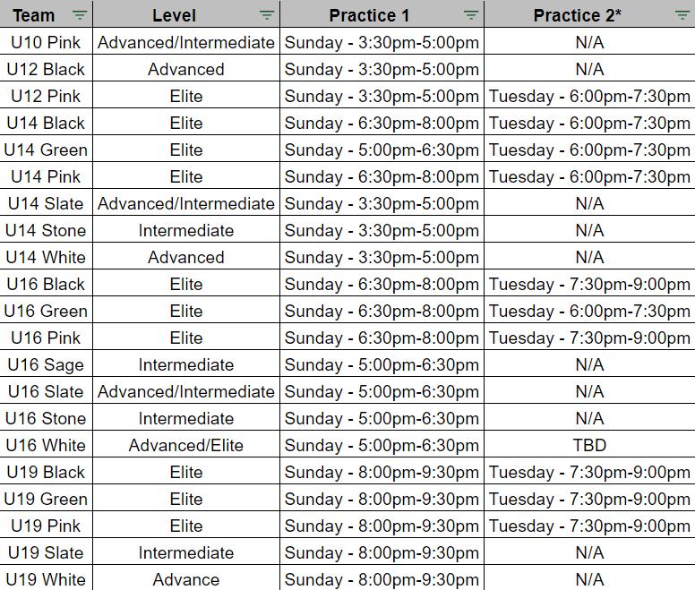 2019-2020 indoor practice schedule